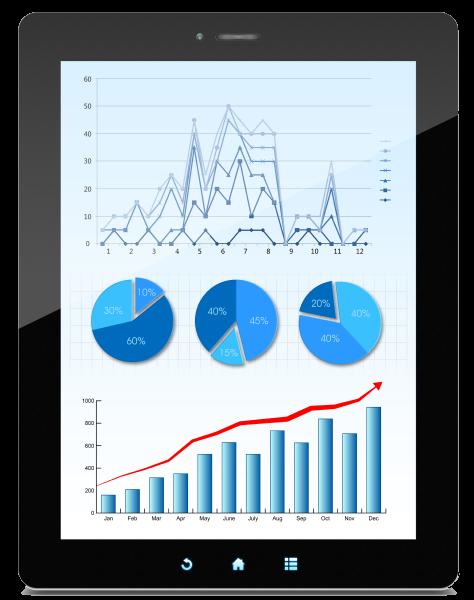 Analytics data on tablet